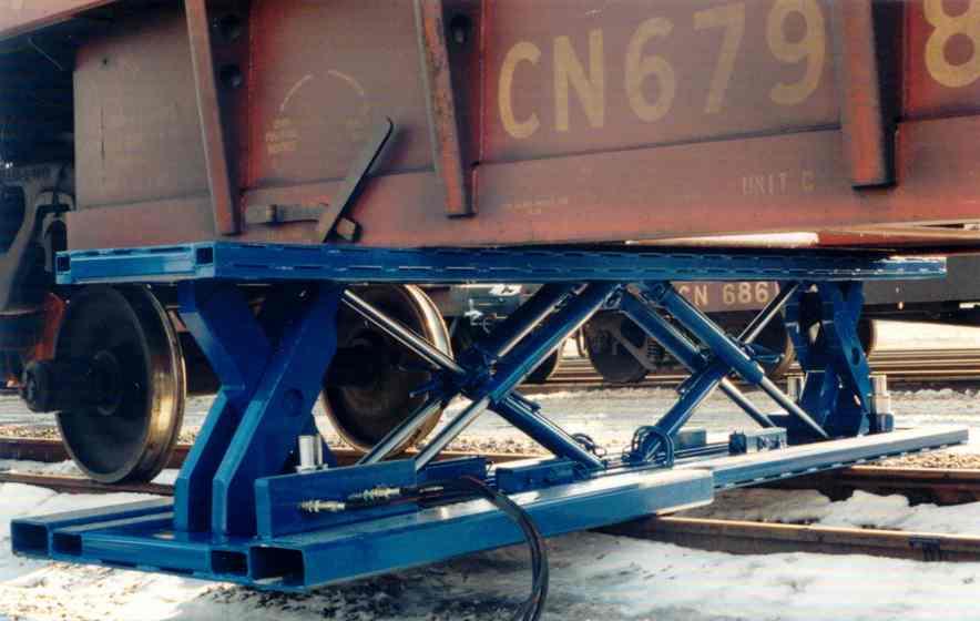 Rail Car Jack for Military Application