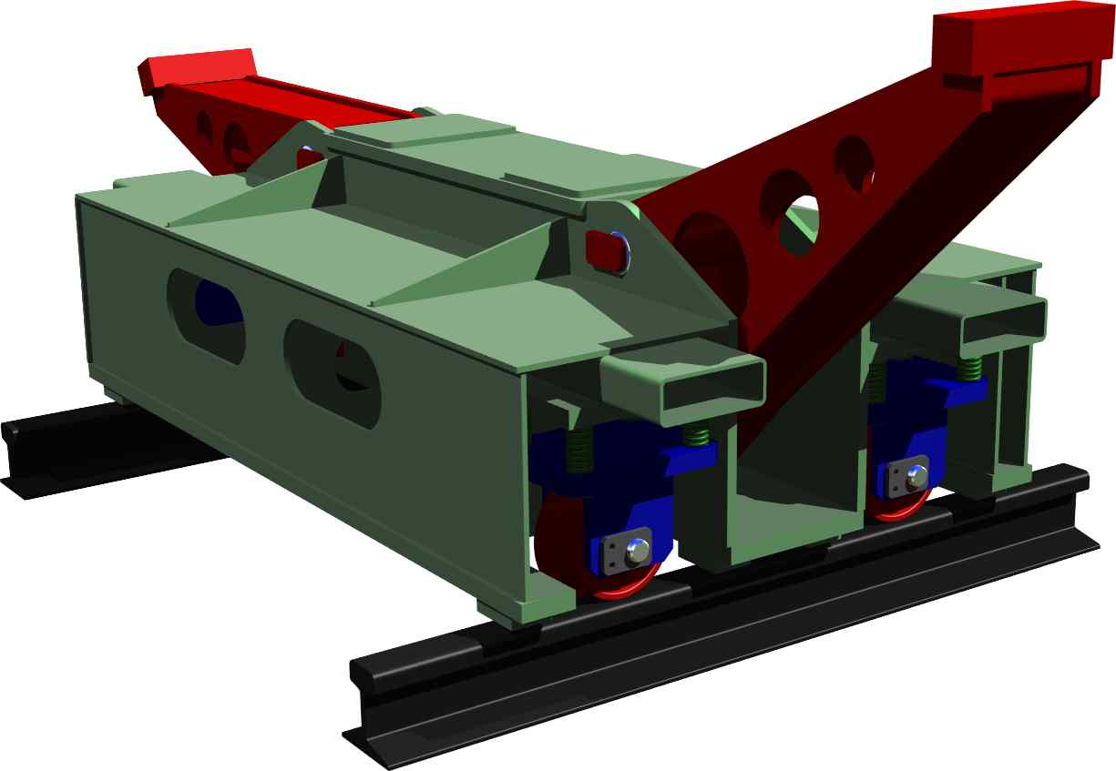 Mobile Rail Car Support Stand