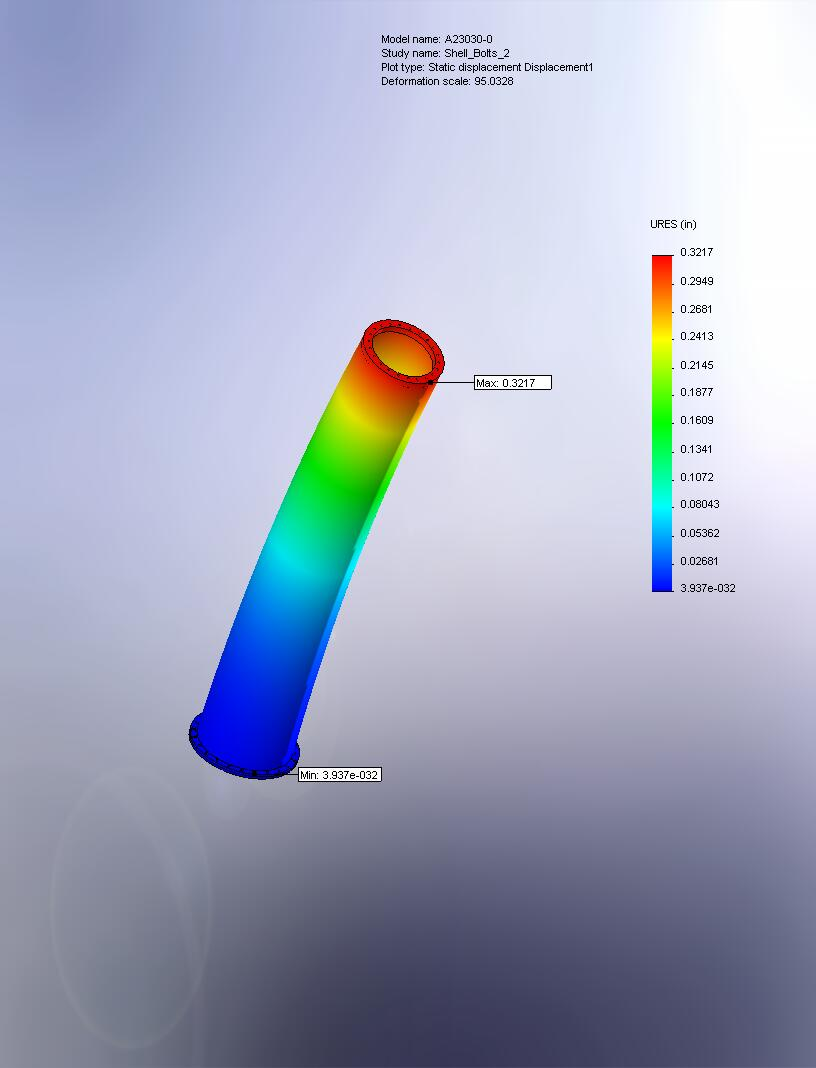 HDN Wind Tower FEA Analysis