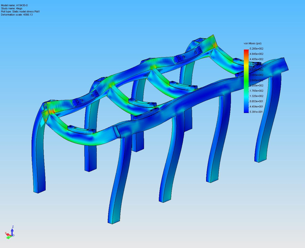 Large Frame FEA Stress and Deflection Analysis