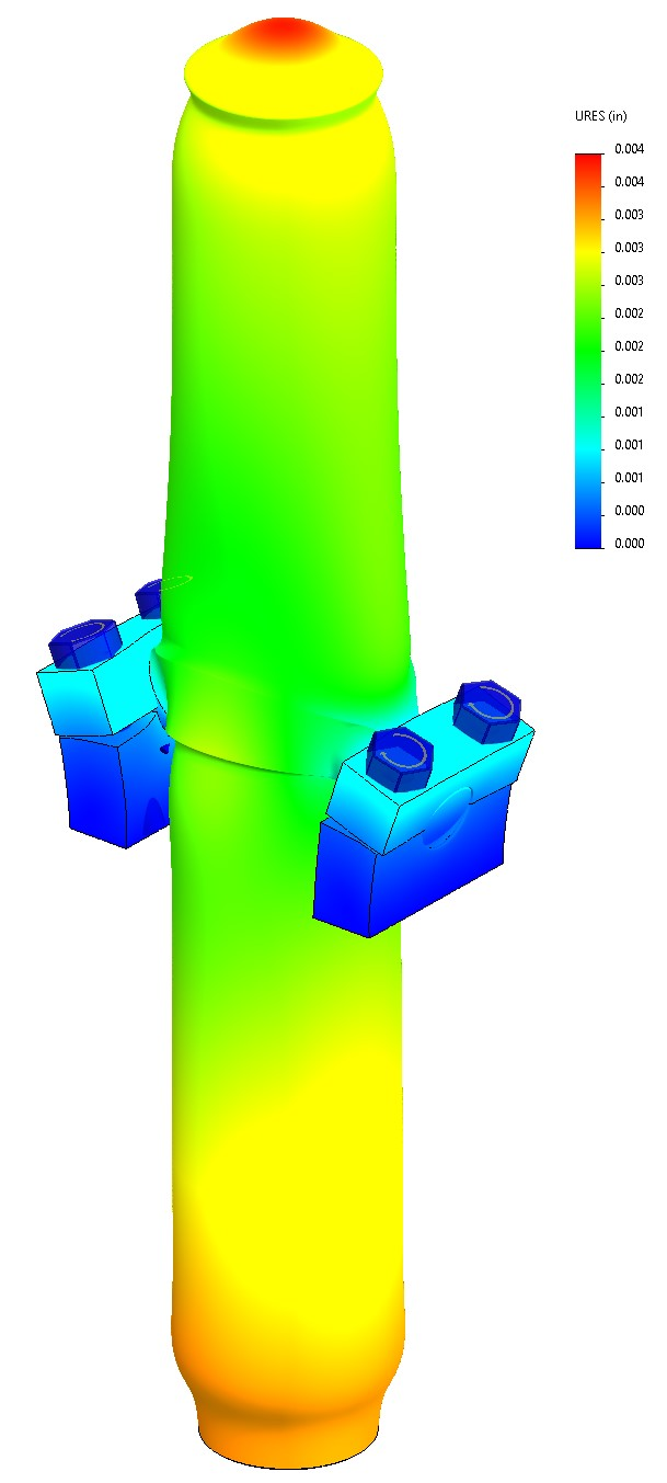 Mounted Hydraulic Cylinder FEA Displacement