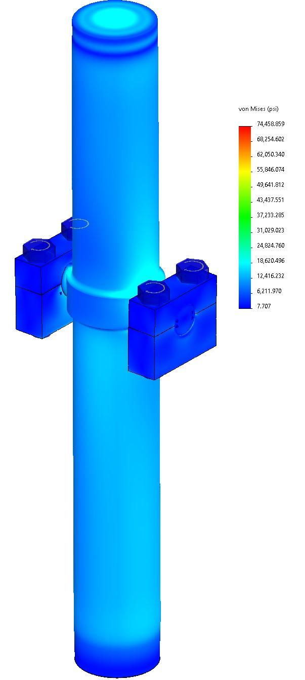 Mounted Hydraulic Cylinder FEA Stress